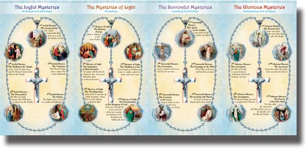 image regarding How to Pray the Rosary Printable Booklet named Sacco Organization \u003e The Rosary \u003e HOW In the direction of PRAY THE ROSARY - PAMPHLET
